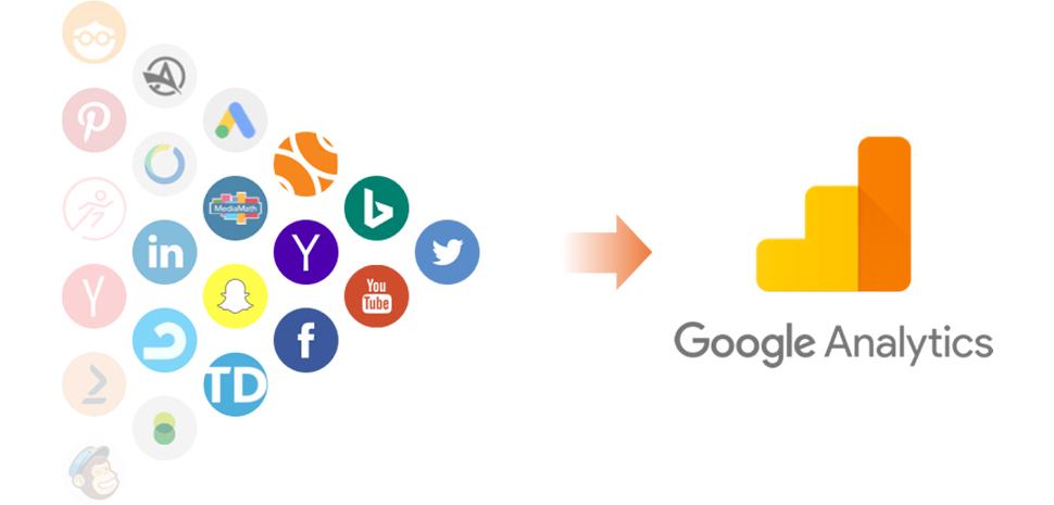 Google Analytics data die van andere kanlen binnenkomt