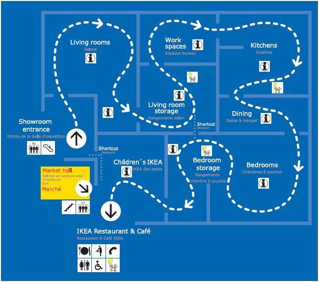 vloerplan Ikea